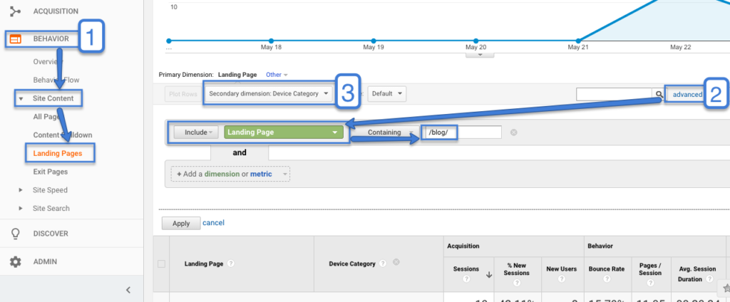 Audit your Blog Bounce Rate Audit in Google Analytics