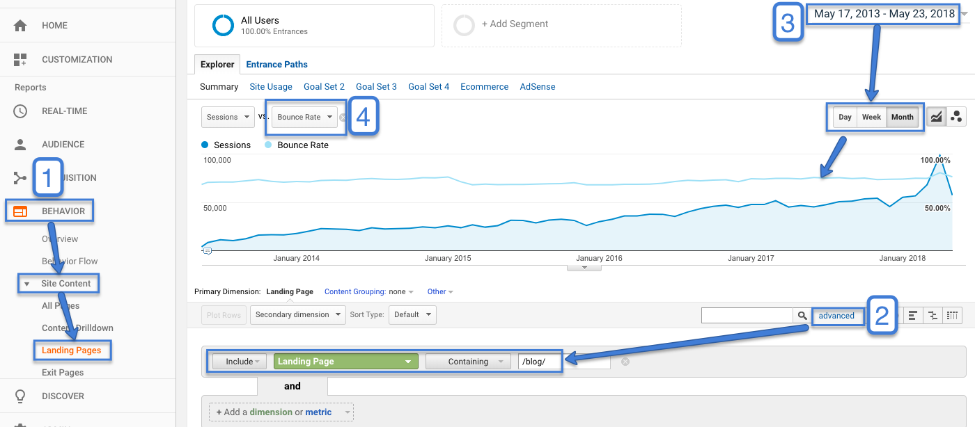 Audit your Blog's Historic Bounce Rate in Analytics